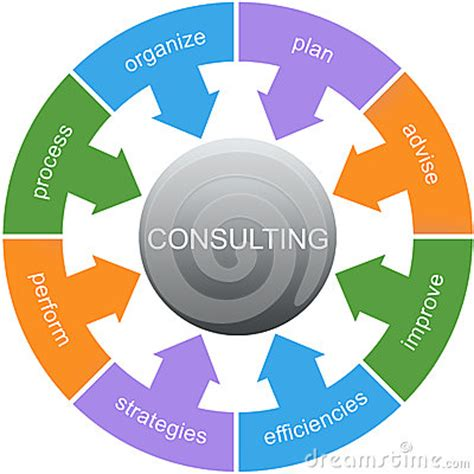 Engineering Consulting Sample Business Plan - Executive